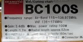 jual antena ht motorola gp 200